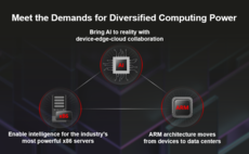 Partner Insight: Diversified Computing: An Evolving Power that Drives Digital Transformation