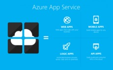 CPI Webinar: How to simplify Azure for MSPs